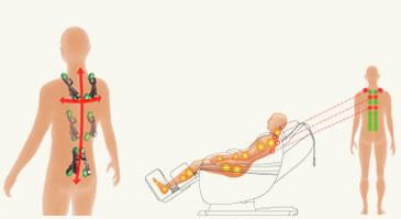 Inada Family - Gyógyászati programok 5
